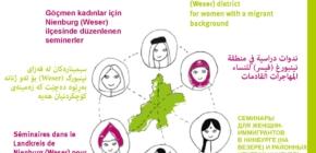 Seminare 2019 für Migrantinnen