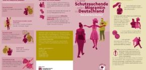 Meine Rechte als schutzsuchende Frau oder Migrantin